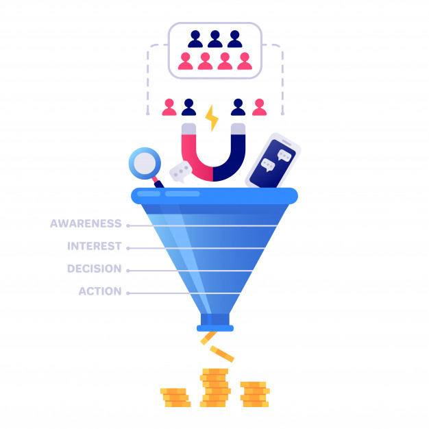 how to create a sales funnel for your real estate investing business